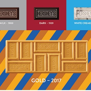 Hershey Company Goes for Gold With Fourth Flavor